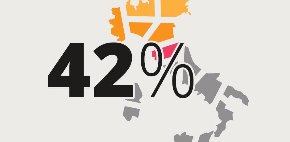 Test medicina, la mappa delle riammissioni: il 42% è del nord, donne in maggioranza.